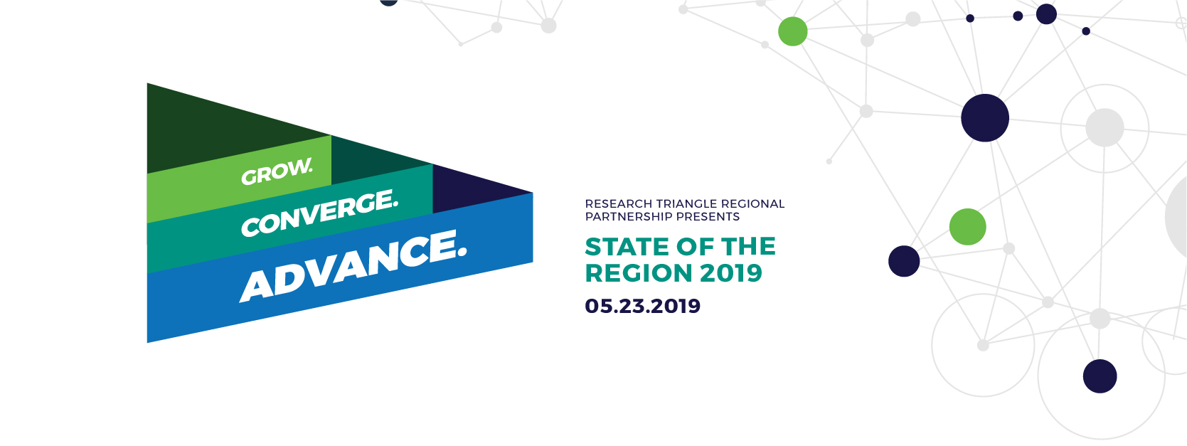 Research Triangle Regional Partnership presents State of the Region 2019. May 23rd, 2019. Grow, converge, advance.